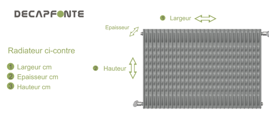 devis renovation radiateur fonte 224 colonnes decapfontecom
