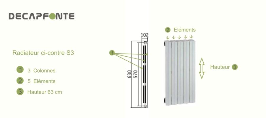 Devis renovation radiateur fonte rideau for Radiateur sous fenetre rideau